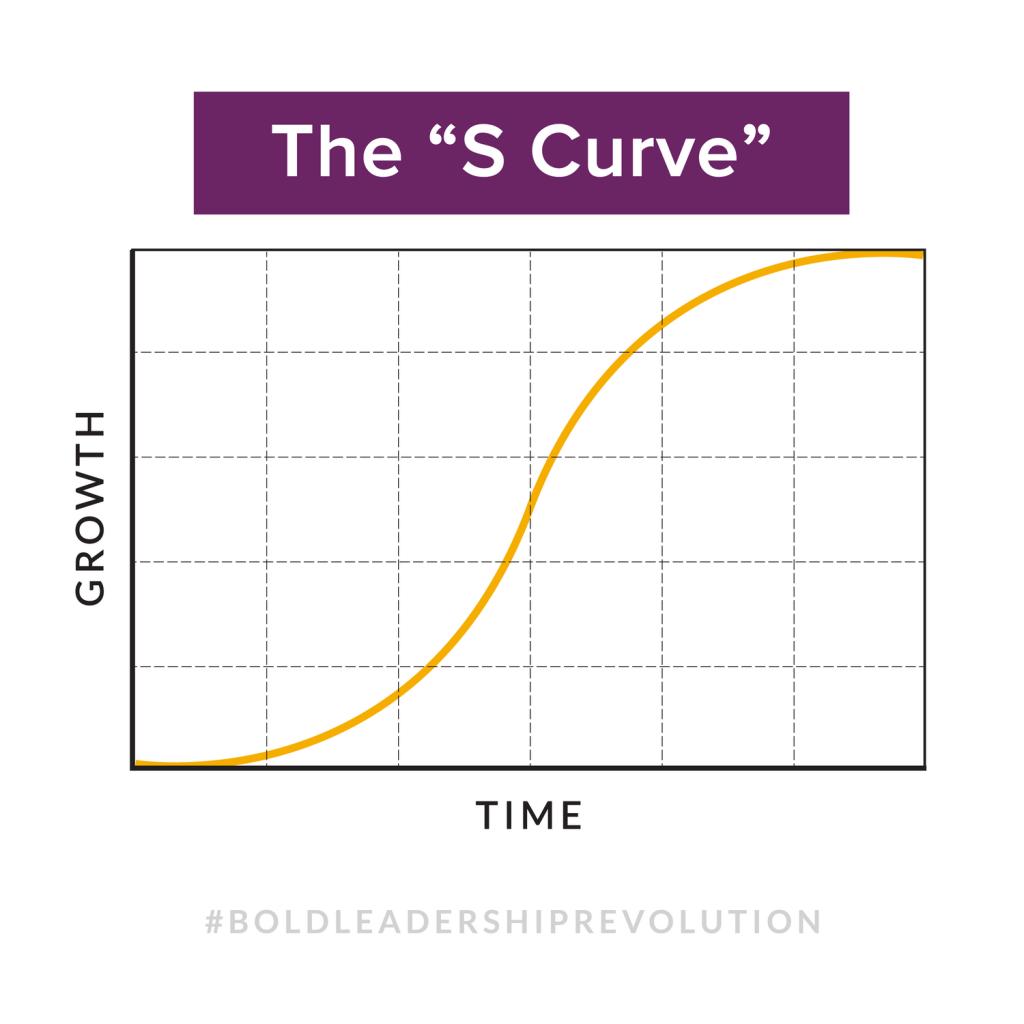 CEO+Debrief_Power+Post_revision_CEO+Debrief_S+Curve+IG (1)