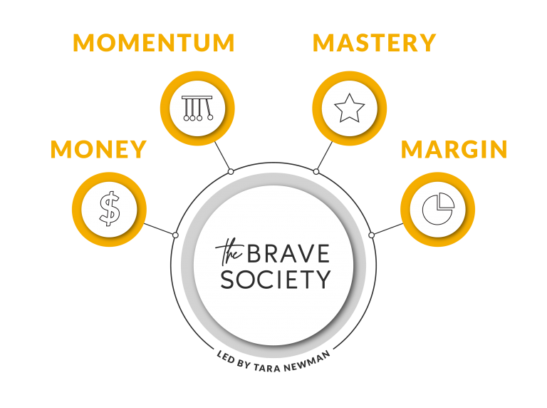 BLR graphics model 4 components to BRAVE